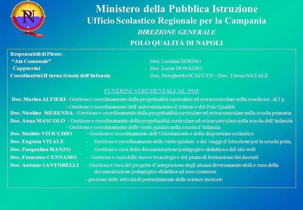 Ministero della Pubblica Istruzione Ufficio Scolastico Regionale per la Campania DIREZIONE GENERALE POLO QUALITÀ DI NAPOLI Riesame del sistema qualità.