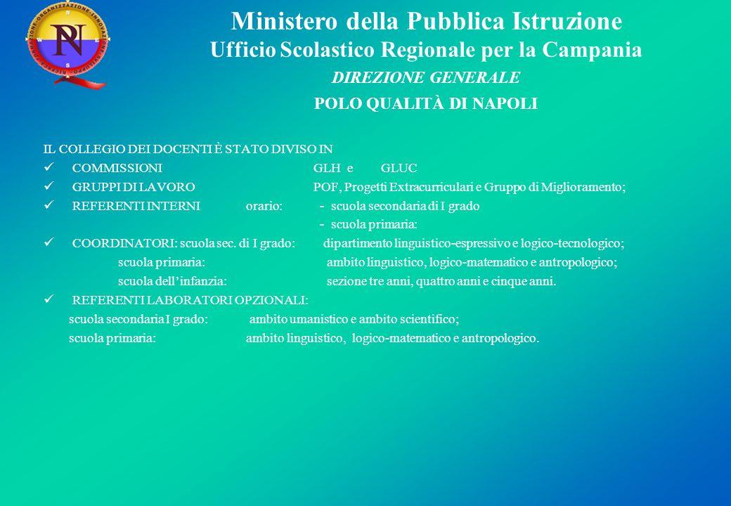 Ministero della Pubblica Istruzione Ufficio Scolastico Regionale per la Campania DIREZIONE GENERALE POLO QUALITÀ DI NAPOLI BISOGNI E ASPETTATIVEBISOGNI E ASPETTATIVE DELLE PARTI INTERESSATE PARTI INTERESSATE POLITICA DELLA QUALIT À PIANIFICAZIONE POF RIESAME DELLA DIREZIONE PIANO DI MIGLIORAMENTO MIGLIORAMENTO PIANO DELLA COMUNICAZIONEPIANO DELLA COMUNICAZIONE
