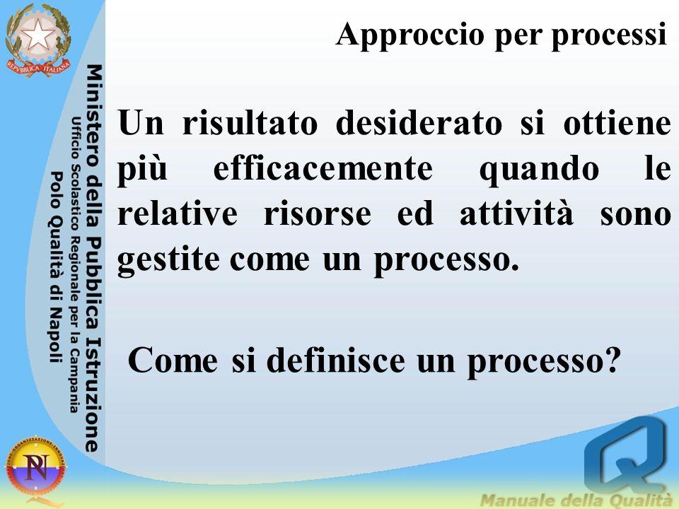 Approccio per processi Un risultato desiderato si ottiene più efficacemente quando le relative risorse ed attività sono gestite come un processo. Come