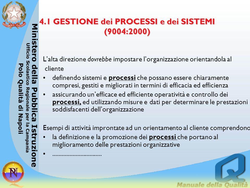4.1 GESTIONE dei PROCESSI e dei SISTEMI (9004:2000) Lalta direzione dovrebbe impostare lorganizzazione orientandola al cliente definendo sistemi e pro