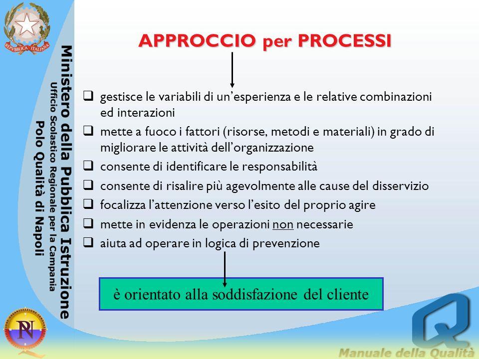 Procedura: modo specificato per svolgere unattività o un processo (9000:2000) Le procedure possono essere documentate o non documentate.