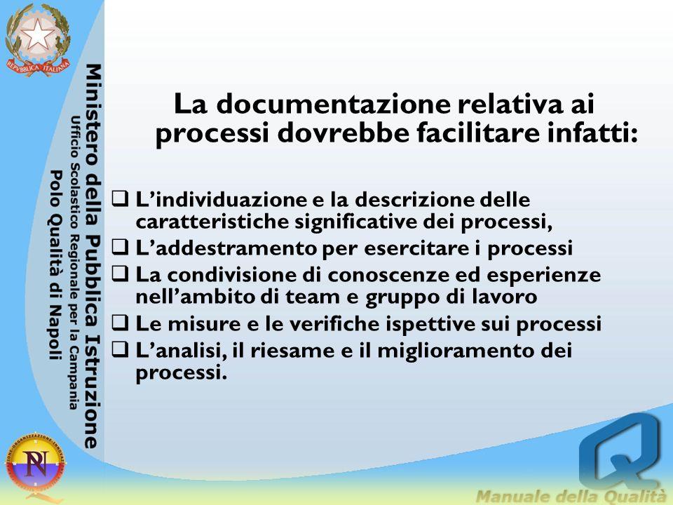 La documentazione relativa ai processi dovrebbe facilitare infatti: Lindividuazione e la descrizione delle caratteristiche significative dei processi,