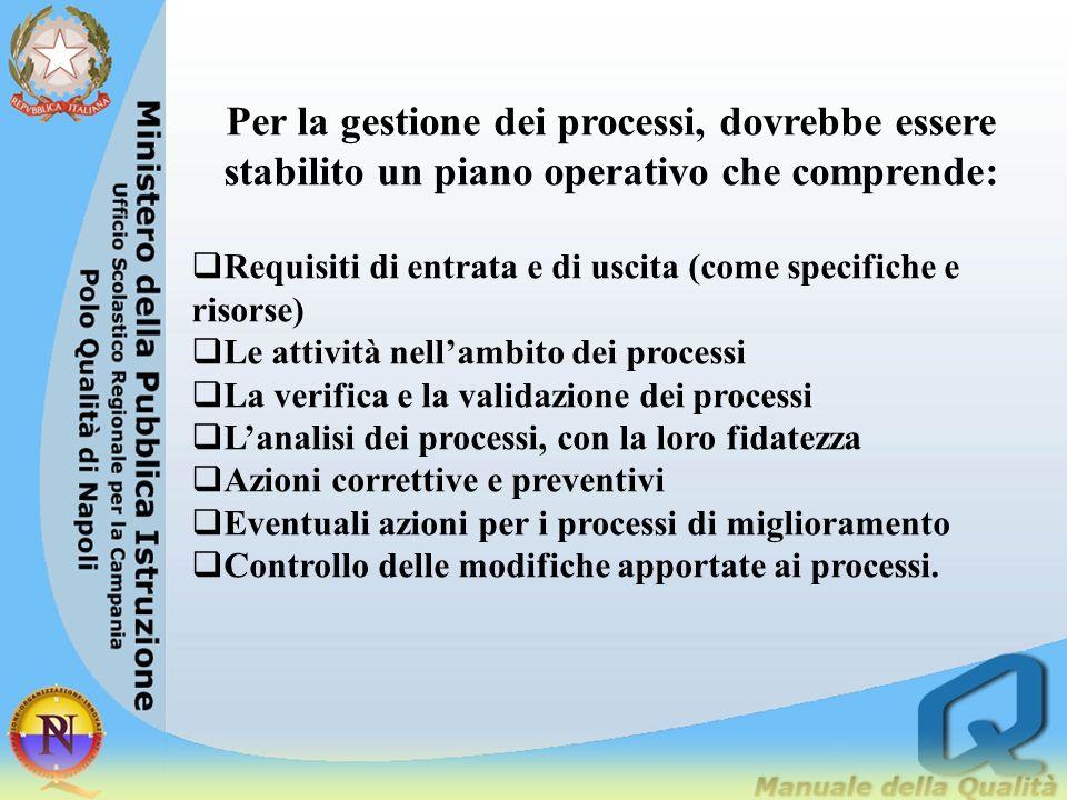 Per la gestione dei processi, dovrebbe essere stabilito un piano operativo che comprende: Requisiti di entrata e di uscita (come specifiche e risorse)
