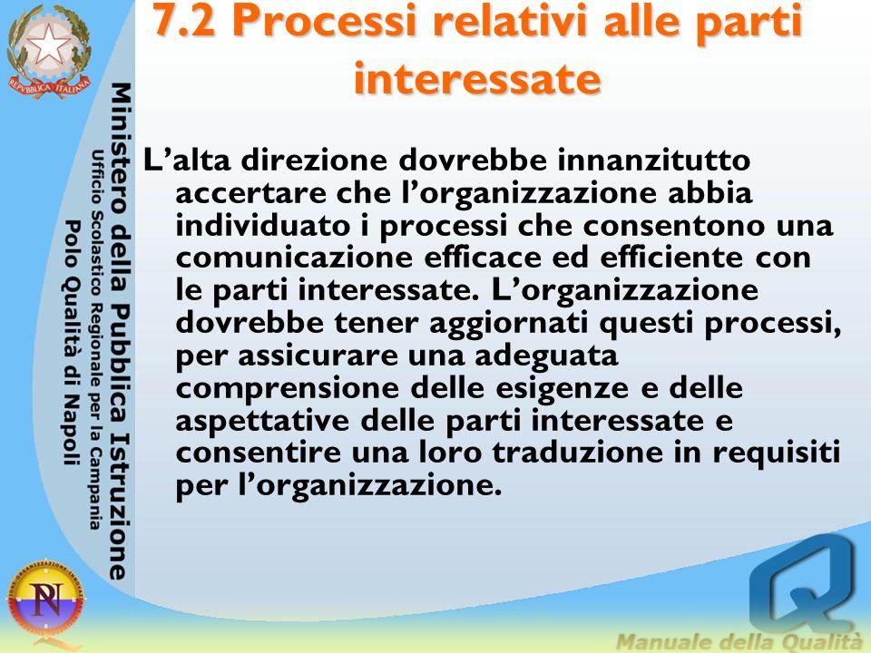 7.2 Processi relativi alle parti interessate Lalta direzione dovrebbe innanzitutto accertare che lorganizzazione abbia individuato i processi che cons