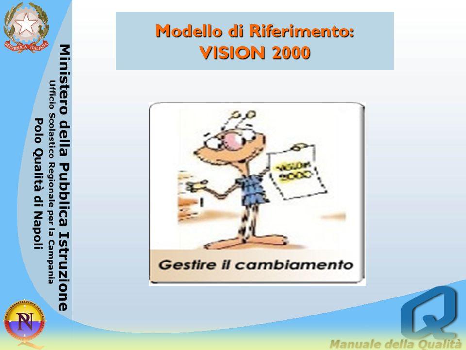 Modello di Riferimento: VISION 2000