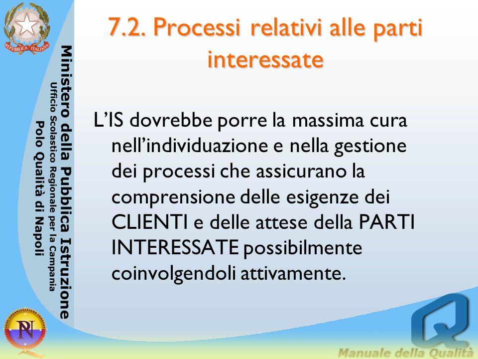 7.2. Processi relativi alle parti interessate LIS dovrebbe porre la massima cura nellindividuazione e nella gestione dei processi che assicurano la co