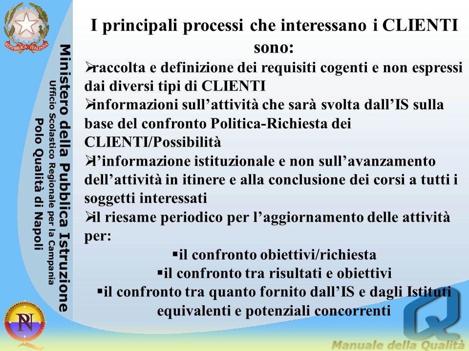 I principali processi che interessano i CLIENTI sono: raccolta e definizione dei requisiti cogenti e non espressi dai diversi tipi di CLIENTI informaz