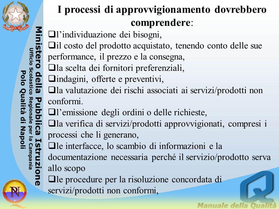 I processi di approvvigionamento dovrebbero comprendere: lindividuazione dei bisogni, il costo del prodotto acquistato, tenendo conto delle sue perfor