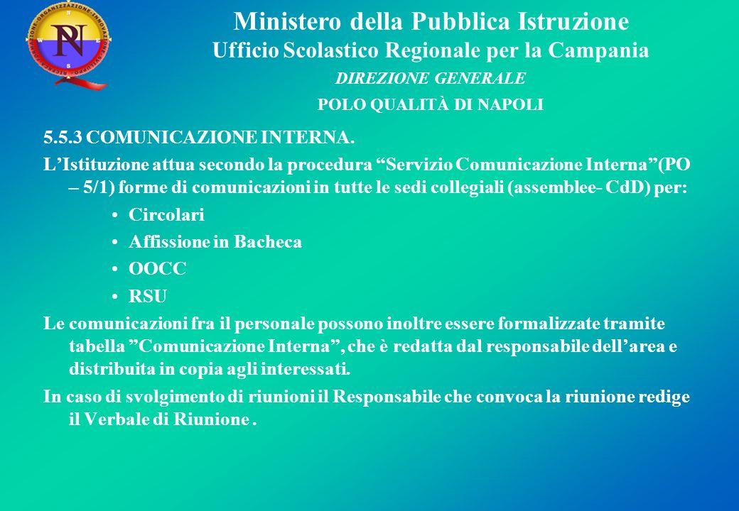 Ministero della Pubblica Istruzione Ufficio Scolastico Regionale per la Campania DIREZIONE GENERALE POLO QUALITÀ DI NAPOLI 5.5.3 COMUNICAZIONE INTERNA.