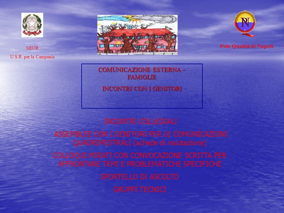 COMUNICAZIONE ESTERNA – FAMIGLIE INCONTRI CON I GENITORI MIUR U.S.R. per la Campania Polo Qualità di Napoli INCONTRI COLLEGIALI ASSEMBLEE CON I GENITO
