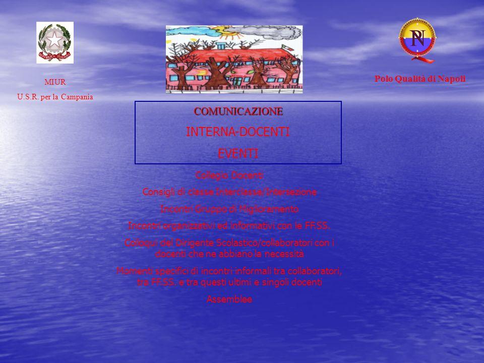 COMUNICAZIONE INTERNA-DOCENTI EVENTI MIUR U.S.R. per la Campania Polo Qualità di Napoli Collegio Docenti Consigli di classe Interclasse/Intersezione I