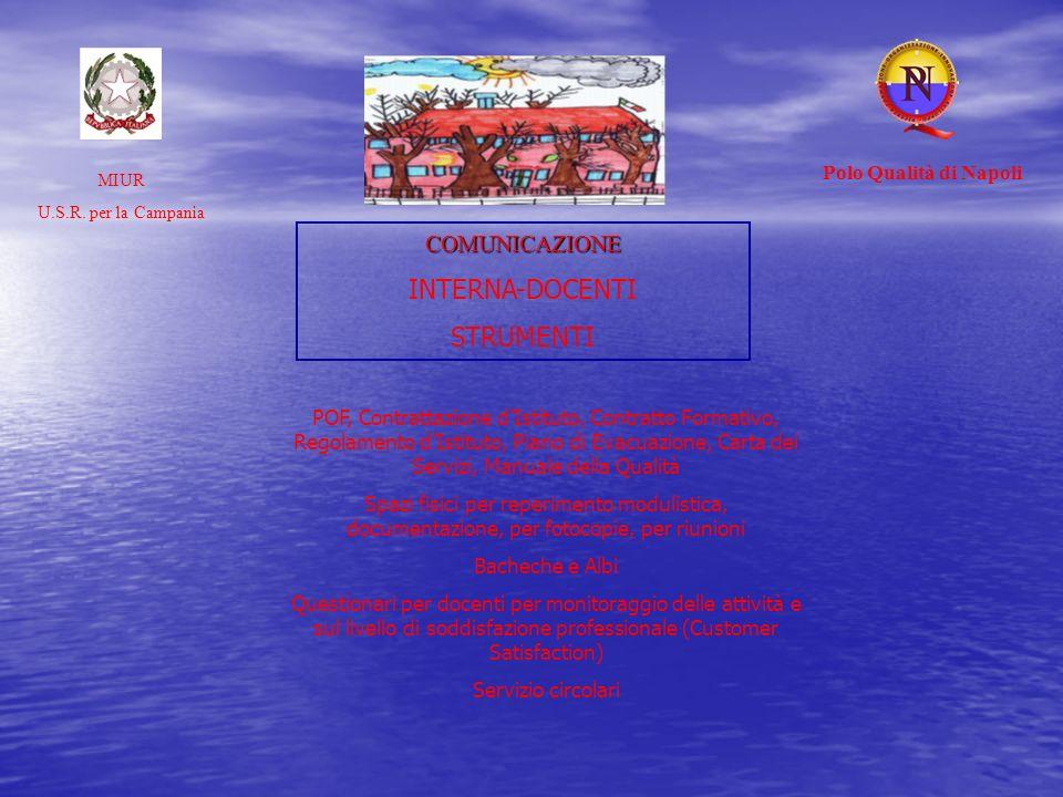 COMUNICAZIONE INTERNA-DOCENTI STRUMENTI MIUR U.S.R. per la Campania Polo Qualità di Napoli POF, Contrattazione dIstituto, Contratto Formativo, Regolam
