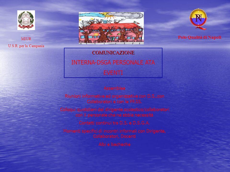 COMUNICAZIONE INTERNA-DSGA PERSONALE ATA EVENTI MIUR U.S.R. per la Campania Polo Qualità di Napoli Assemblee Riunioni informative ed organizzative con