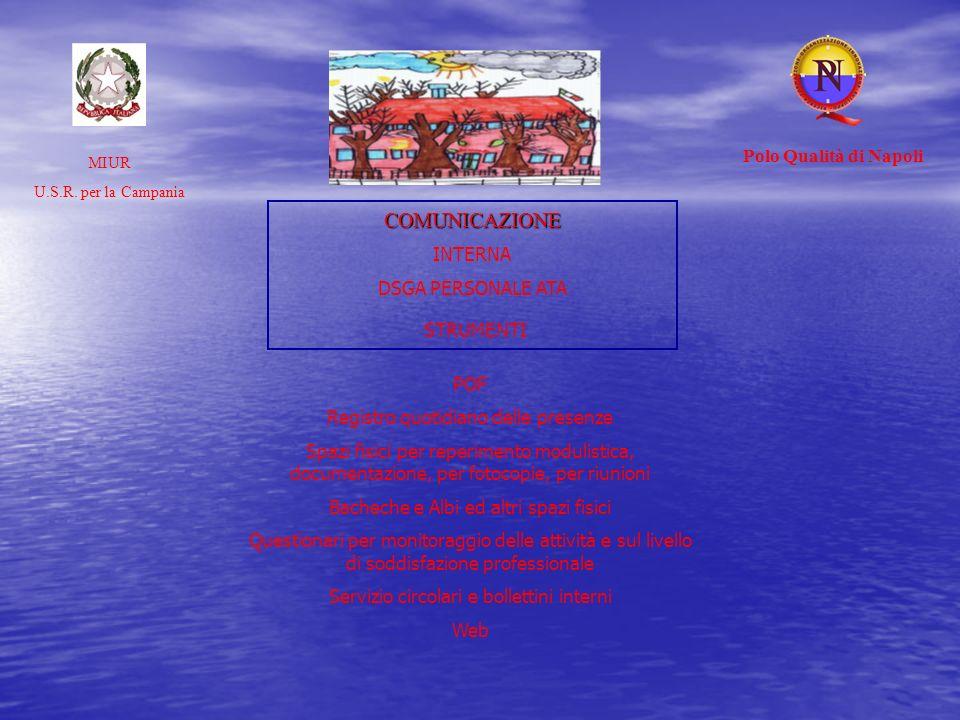 COMUNICAZIONE INTERNA DSGA PERSONALE ATA STRUMENTI MIUR U.S.R. per la Campania Polo Qualità di Napoli POF Registro quotidiano delle presenze Spazi fis