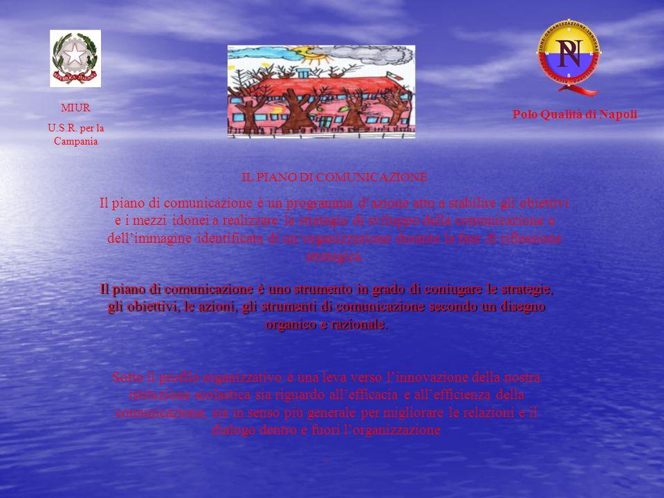 COMUNICAZIONE ESTERNA ORGANIZZAZIONE COMUNICAZIONE INTERNA MIUR U.S.R.