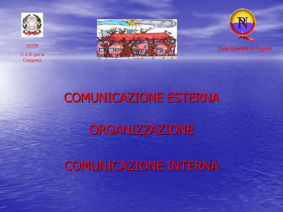 COMUNICAZIONE ESTERNA ORGANIZZAZIONE COMUNICAZIONE INTERNA MIUR U.S.R. per la Campania Polo Qualità di Napoli