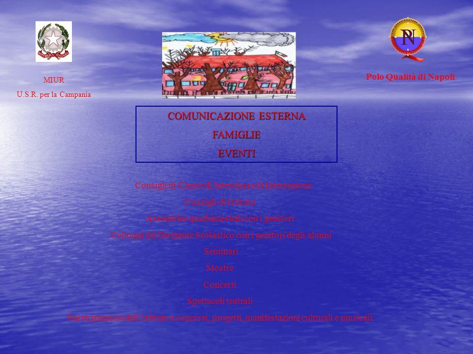 COMUNICAZIONE ESTERNA FAMIGLIEEVENTI MIUR U.S.R. per la Campania Polo Qualità di Napoli Consigli di Classe di Interclasse di Intersezione Consigli di