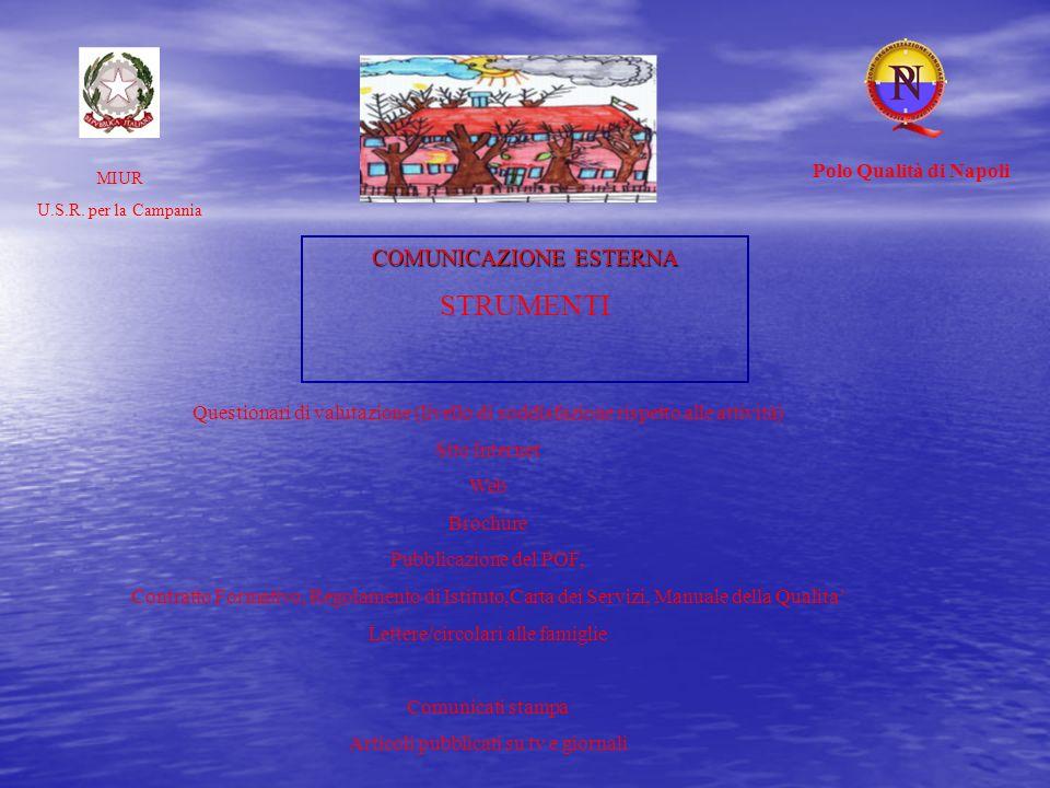 COMUNICAZIONE ESTERNA STRUMENTI MIUR U.S.R. per la Campania Polo Qualità di Napoli Questionari di valutazione (livello di soddisfazione rispetto alle