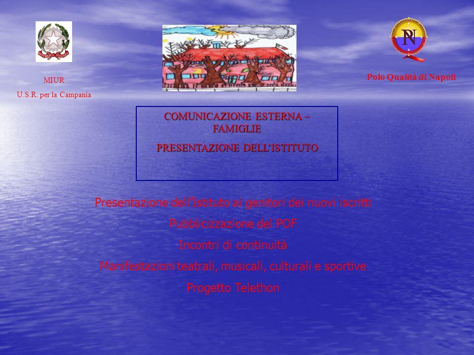 COMUNICAZIONE ESTERNA – FAMIGLIE PRESENTAZIONE DELLISTITUTO MIUR U.S.R. per la Campania Polo Qualità di Napoli Presentazione dellIstituto ai genitori