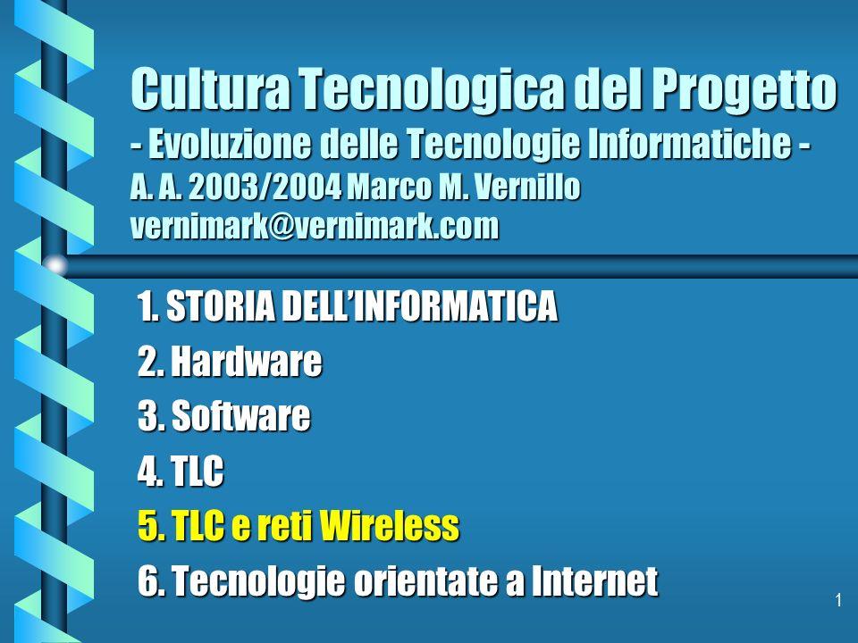 1 Cultura Tecnologica del Progetto - Evoluzione delle Tecnologie Informatiche - A.