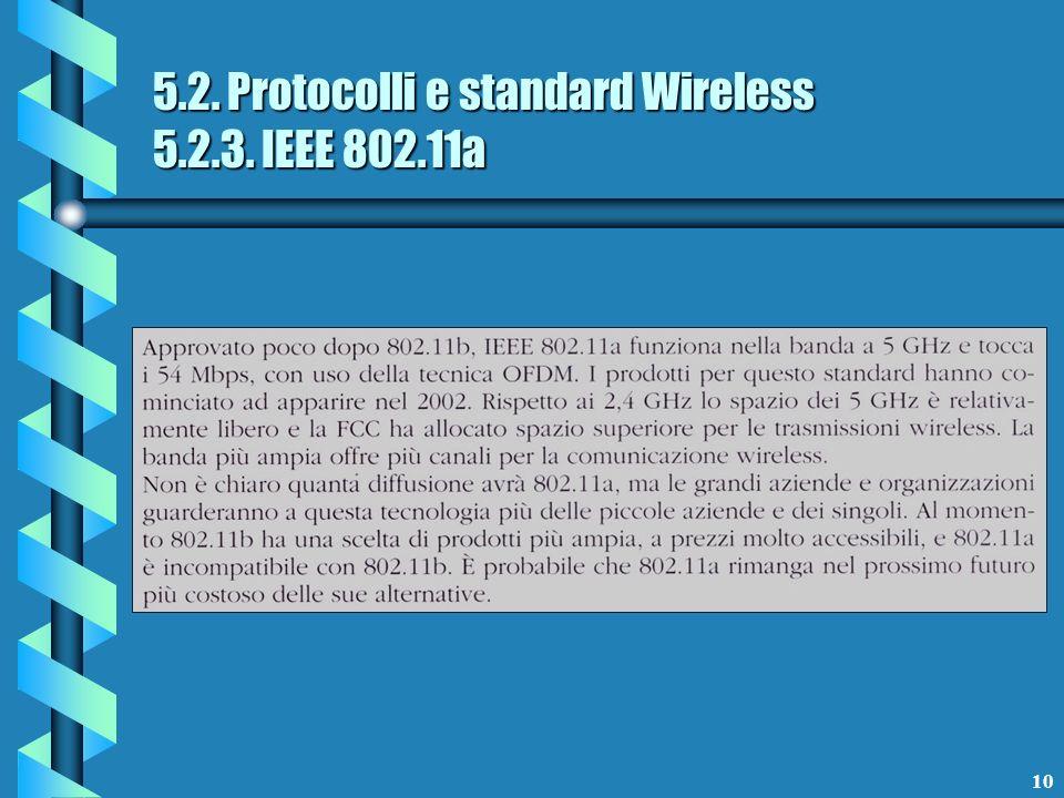 10 5.2. Protocolli e standard Wireless 5.2.3. IEEE 802.11a