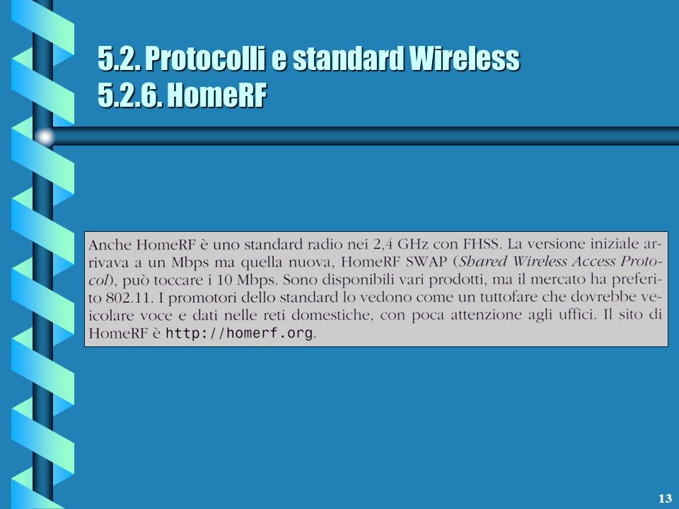 Protocolli e standard Wireless HomeRF