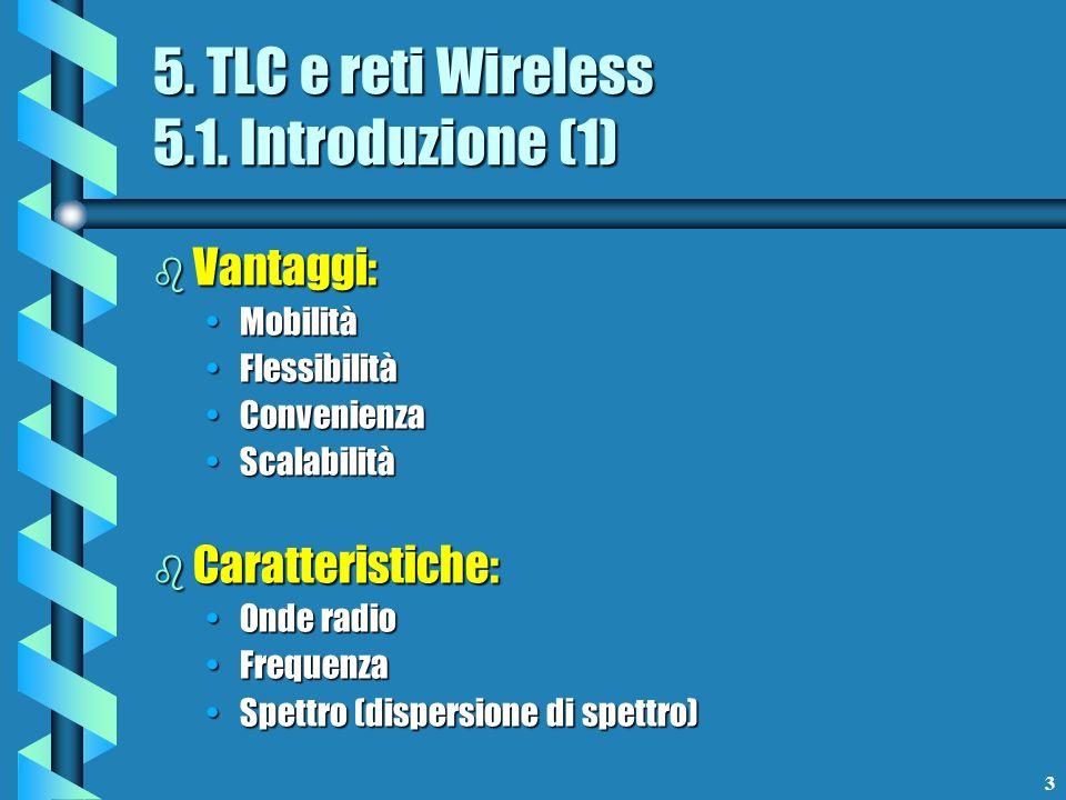 3 5. TLC e reti Wireless 5.1.