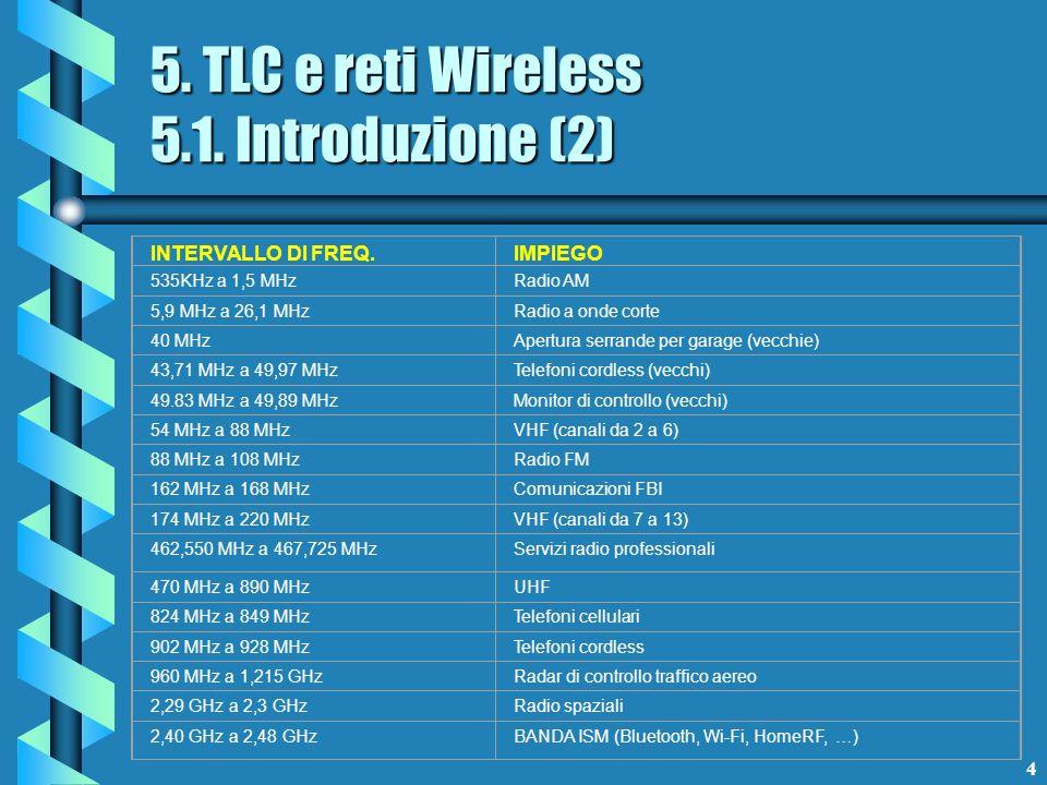 4 5. TLC e reti Wireless 5.1. Introduzione (2) INTERVALLO DI FREQ.IMPIEGO 535KHz a 1,5 MHzRadio AM 5,9 MHz a 26,1 MHzRadio a onde corte 40 MHzApertura