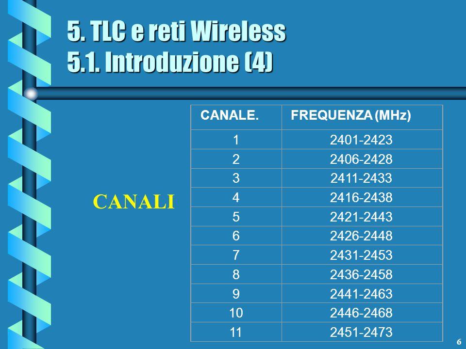6 5. TLC e reti Wireless 5.1.
