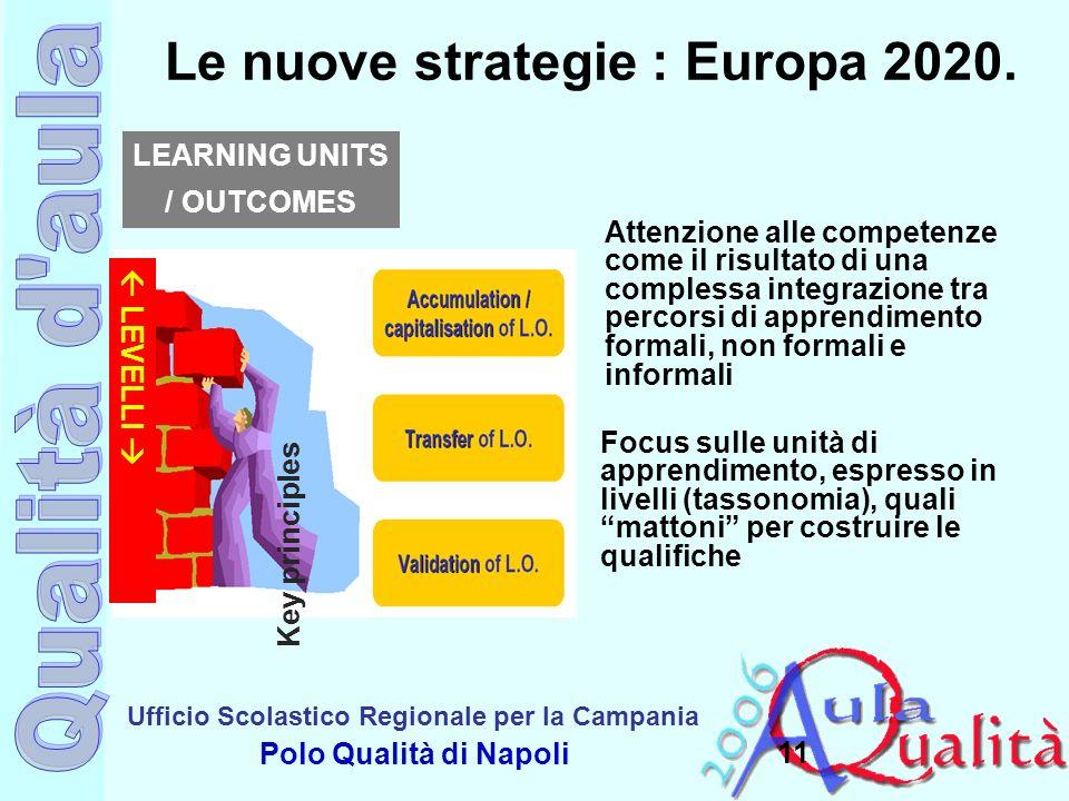 Ufficio Scolastico Regionale per la Campania Polo Qualità di Napoli 11 LEARNING UNITS / OUTCOMES Key principles LEVELLI Focus sulle unità di apprendim