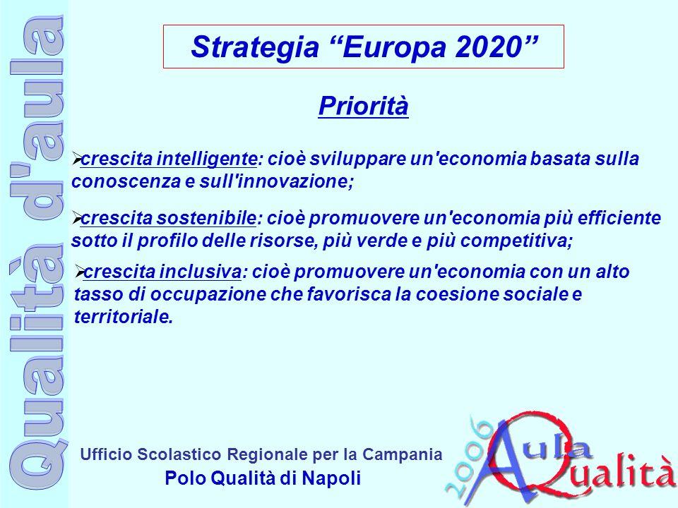 Ufficio Scolastico Regionale per la Campania Polo Qualità di Napoli Priorità crescita intelligente: cioè sviluppare un'economia basata sulla conoscenz