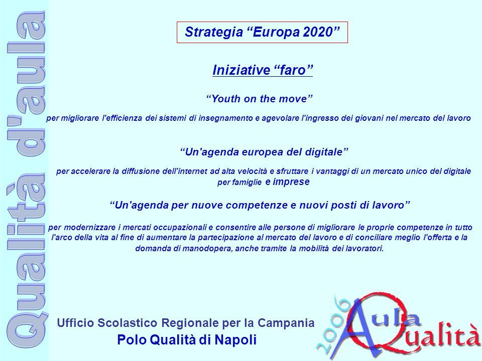 Ufficio Scolastico Regionale per la Campania Polo Qualità di Napoli Strategia Europa 2020 Iniziative faro Youth on the move per migliorare l'efficienz