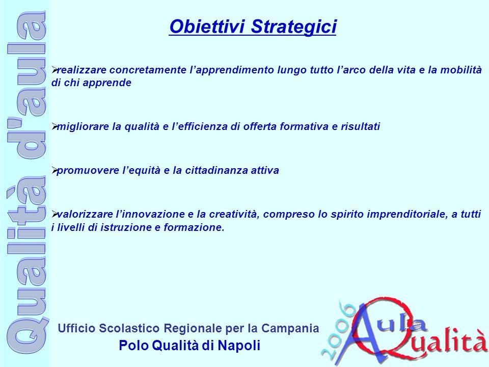 Ufficio Scolastico Regionale per la Campania Polo Qualità di Napoli Obiettivi Strategici realizzare concretamente lapprendimento lungo tutto larco del