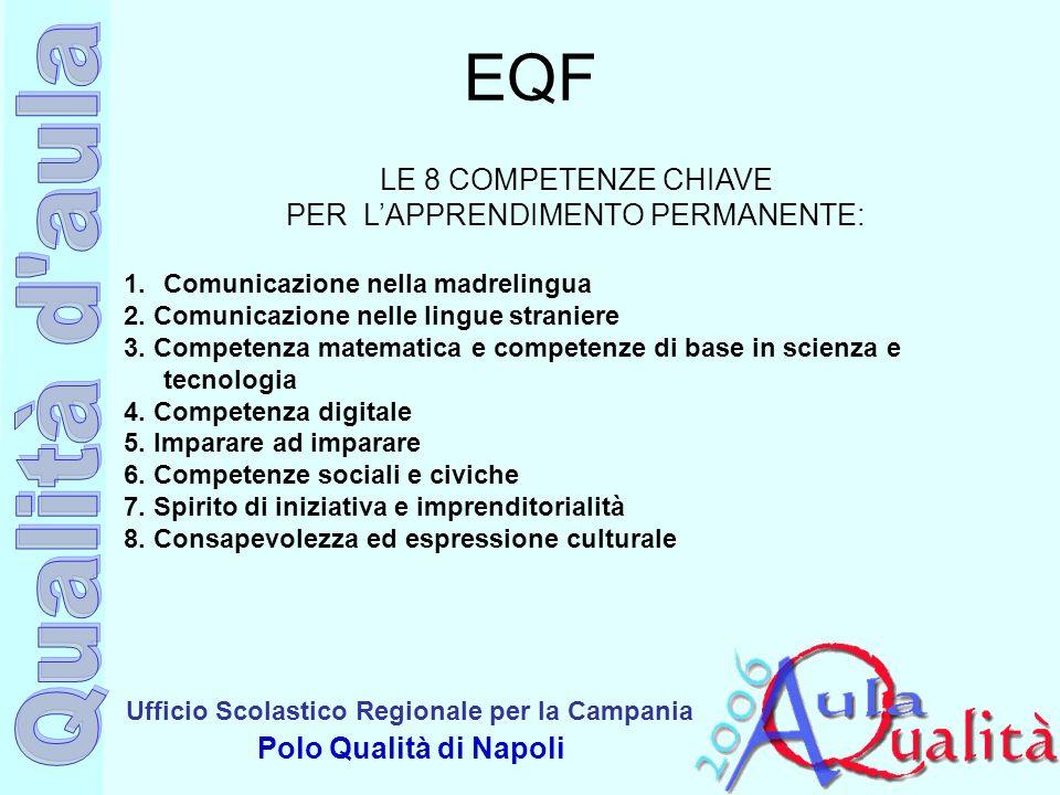 Ufficio Scolastico Regionale per la Campania Polo Qualità di Napoli EQF LE 8 COMPETENZE CHIAVE PER LAPPRENDIMENTO PERMANENTE: 1.Comunicazione nella ma