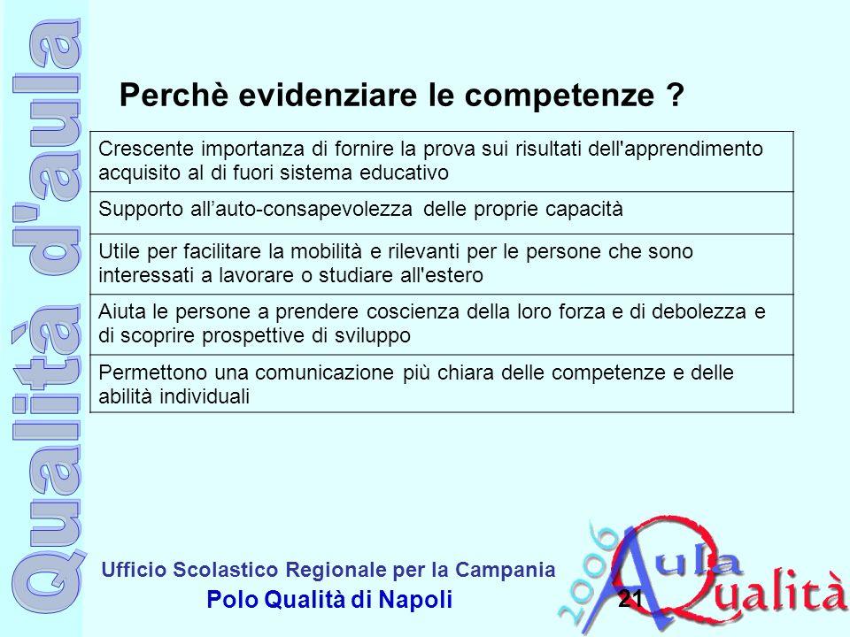 Ufficio Scolastico Regionale per la Campania Polo Qualità di Napoli 21 Perchè evidenziare le competenze ? Crescente importanza di fornire la prova sui