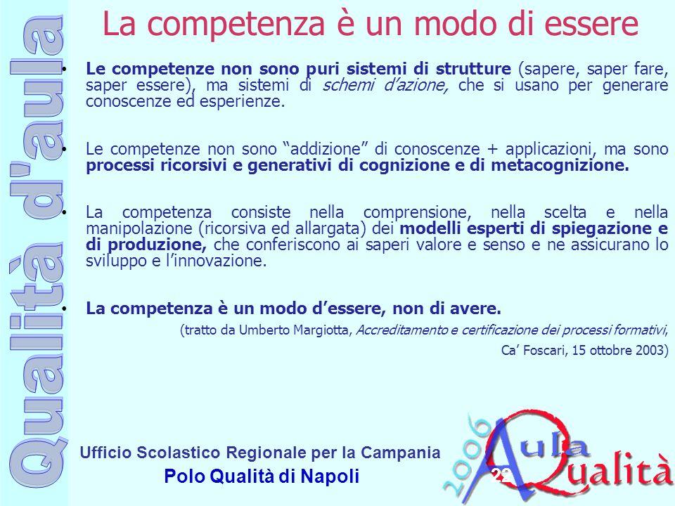 Ufficio Scolastico Regionale per la Campania Polo Qualità di Napoli 22 La competenza è un modo di essere Le competenze non sono puri sistemi di strutt