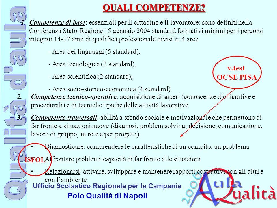 Ufficio Scolastico Regionale per la Campania Polo Qualità di Napoli QUALI COMPETENZE? 2.Competenze tecnico-operative: acquisizione di saperi (conoscen