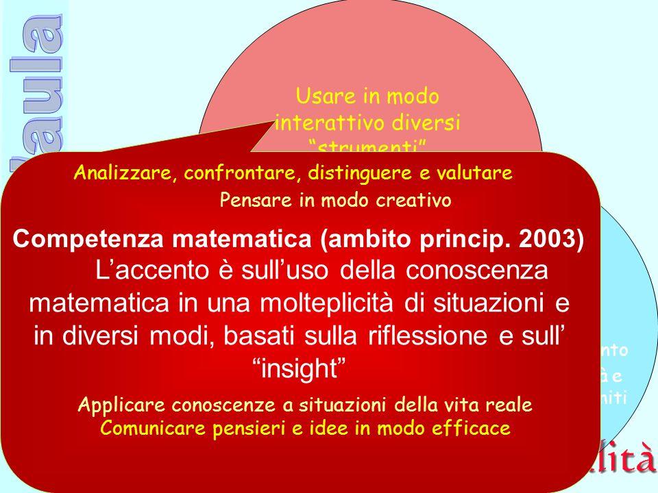Ufficio Scolastico Regionale per la Campania Polo Qualità di Napoli Usare in modo interattivo diversi strumenti Agire in modo autonomo Interagire in g