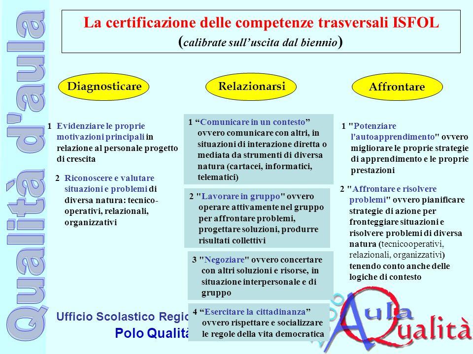 Ufficio Scolastico Regionale per la Campania Polo Qualità di Napoli La certificazione delle competenze trasversali ISFOL ( calibrate sulluscita dal bi