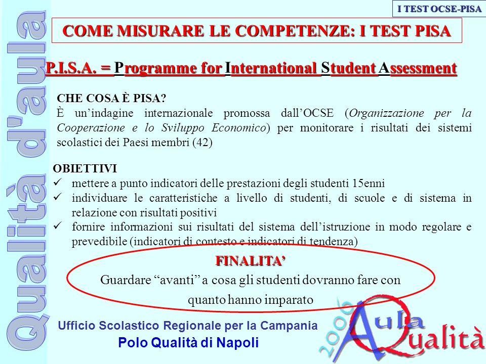 Ufficio Scolastico Regionale per la Campania Polo Qualità di Napoli OBIETTIVI mettere a punto indicatori delle prestazioni degli studenti 15enni indiv