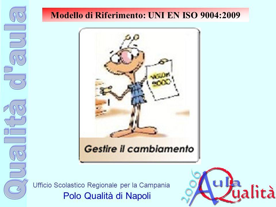 Ufficio Scolastico Regionale per la Campania Polo Qualità di Napoli Modello di Riferimento: UNI EN ISO 9004:2009