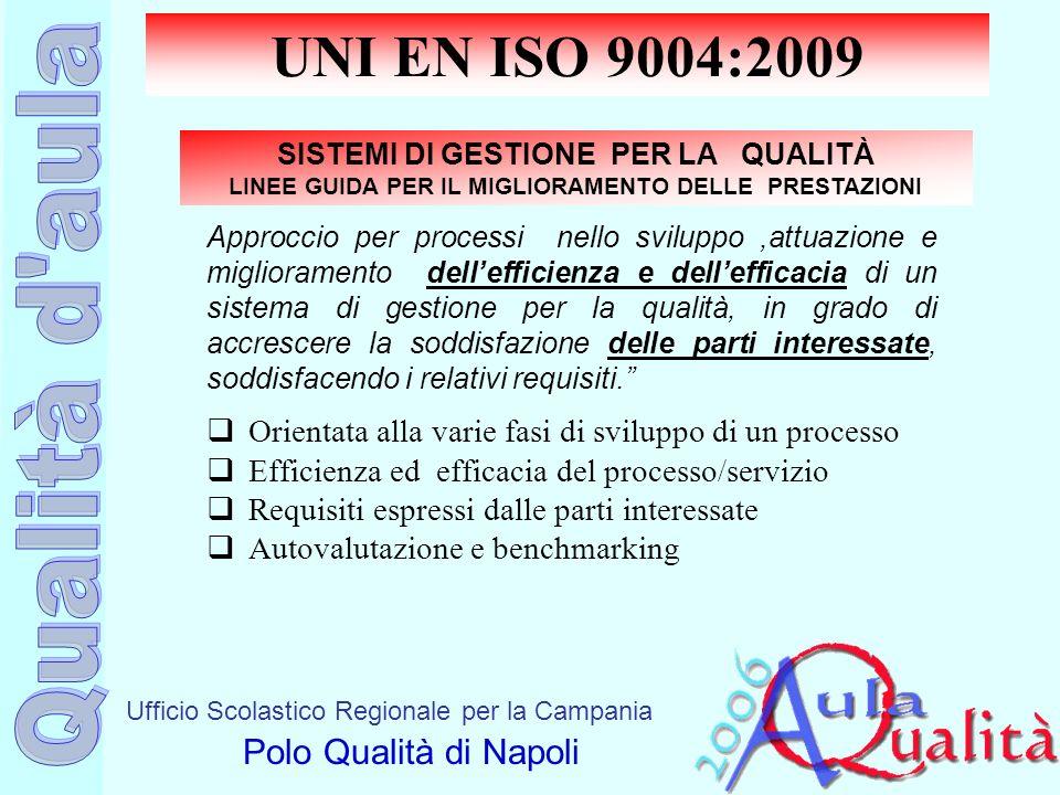 Ufficio Scolastico Regionale per la Campania Polo Qualità di Napoli UNI EN ISO 9004:2009 SISTEMI DI GESTIONE PER LA QUALITÀ LINEE GUIDA PER IL MIGLIOR