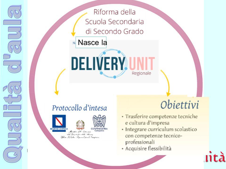 Ufficio Scolastico Regionale per la Campania Polo Qualità di Napoli 42 Nasce la