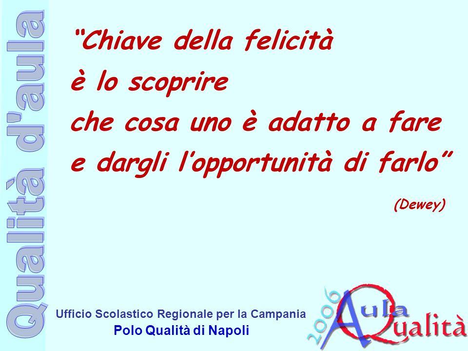 Ufficio Scolastico Regionale per la Campania Polo Qualità di Napoli Chiave della felicità è lo scoprire che cosa uno è adatto a fare e dargli lopportu