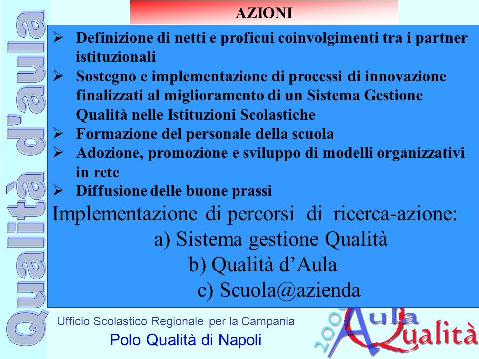 Ufficio Scolastico Regionale per la Campania Polo Qualità di Napoli Definizione di netti e proficui coinvolgimenti tra i partner istituzionali Sostegn