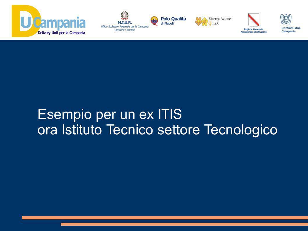 Dipartimento Umanistico-linguistico LINGUA E LETTERATURA ITALIANA LINGUA INGLESE STORIA MATEMATICA DIRITTO ED ECONOMIA