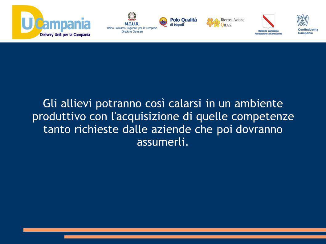 COMPETENZE TRASVERSALI RICHIESTE DALLE AZIENDE COMPETENZE COMUNICATIVE SCRITTE E ORALI ITALIANO/INGLESE/SPAGNOLO/CINESE/ARABO COMPETENZE NEL GESTIRE I RAPPORTI CON I CLIENTI CAPACITA DI LAVORARE IN GRUPPO CAPACITA DI COORDINAMENTO