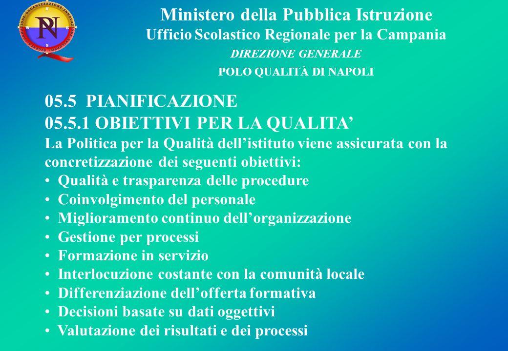 Ministero della Pubblica Istruzione Ufficio Scolastico Regionale per la Campania DIREZIONE GENERALE POLO QUALITÀ DI NAPOLI 05.5 PIANIFICAZIONE 05.5.1