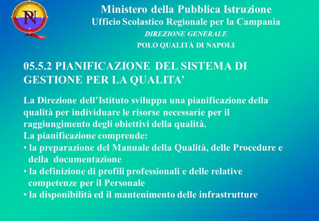 Ministero della Pubblica Istruzione Ufficio Scolastico Regionale per la Campania DIREZIONE GENERALE POLO QUALITÀ DI NAPOLI 05.5.2 PIANIFICAZIONE DEL S