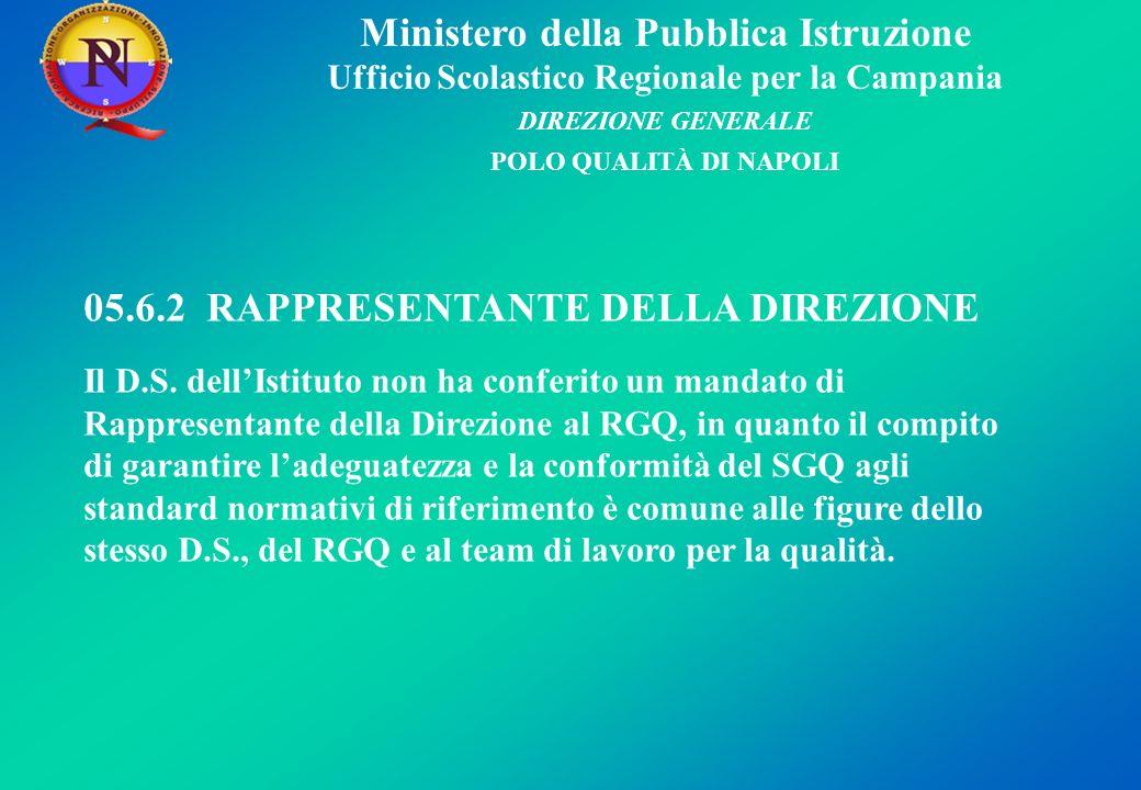 Ministero della Pubblica Istruzione Ufficio Scolastico Regionale per la Campania DIREZIONE GENERALE POLO QUALITÀ DI NAPOLI 05.6.2 RAPPRESENTANTE DELLA